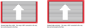 Ramped Edge Frames Positioning